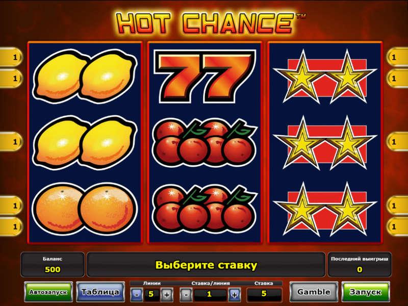 Игровые автоматы на реальные деньги отзывы
