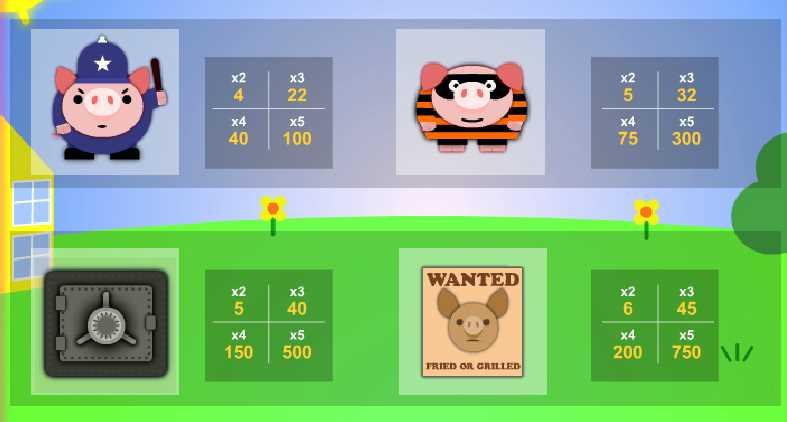 Piggy bank игровой аппарат